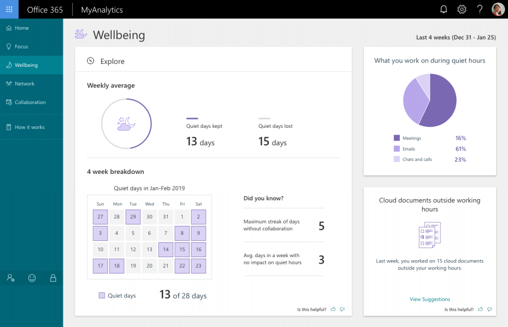 MyAnalytics dashboard showing one month of quiet time and collaboration hours