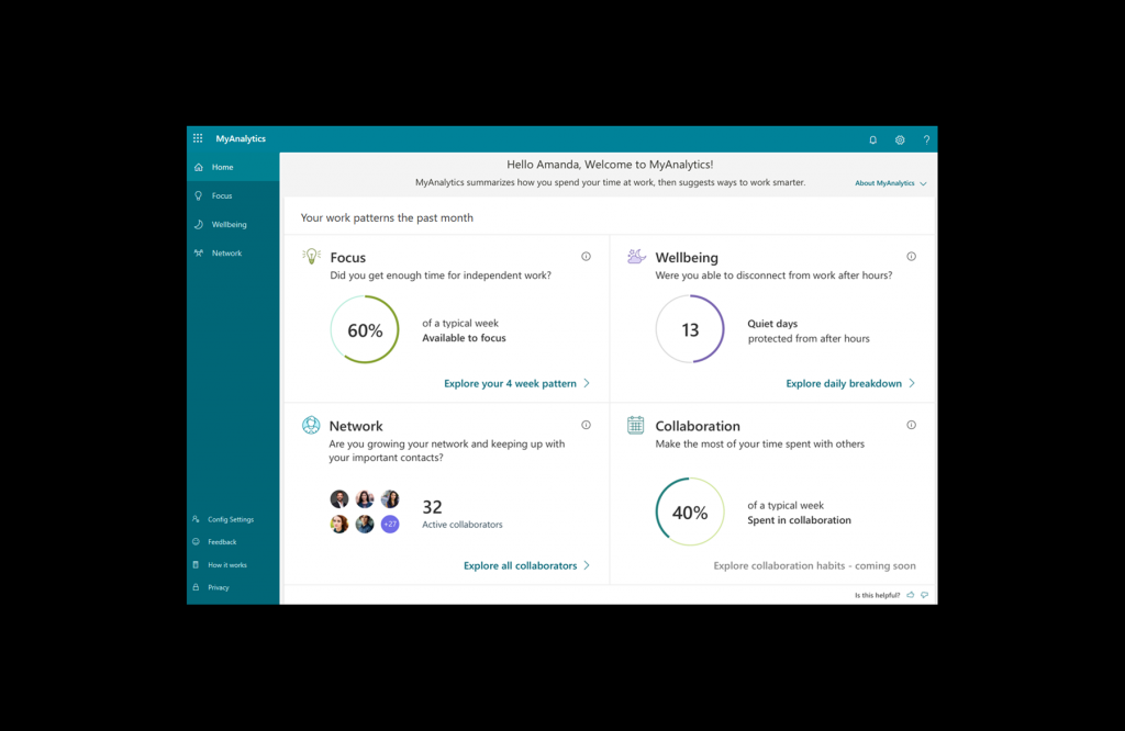 New AI-powered insights help employees find focus time, network, and increase wellbeing